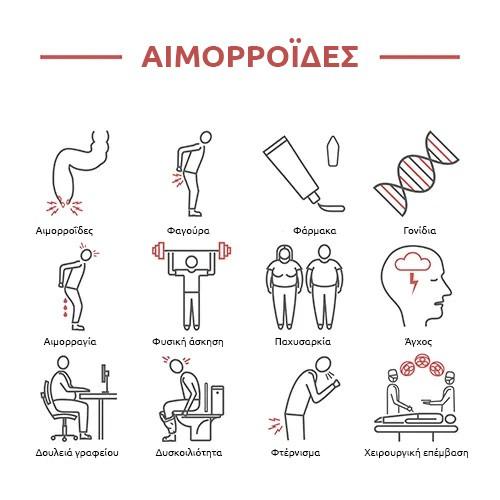 aimorroides